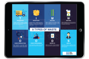 top-banner-dimensions-LEAN-SIX-SIGMA-TOOLS-8-wastes